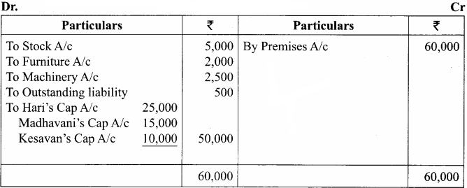 Accounts Chapter 5 Class 12 Solutions Admission of a Partner