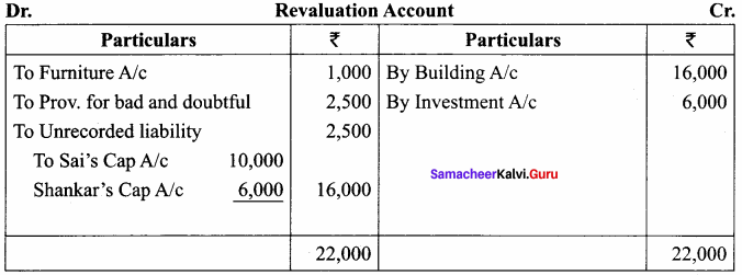 Chapter 5 Class 12 Accounts Admission of a Partner