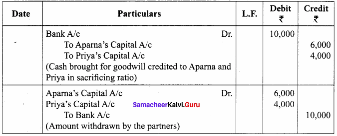 Accountancy Class 12 Chapter 5 Admission of a Partner
