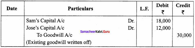 Samacheer Kalvi 12th Accountancy Solutions Chapter 5 Admission of a Partner 26
