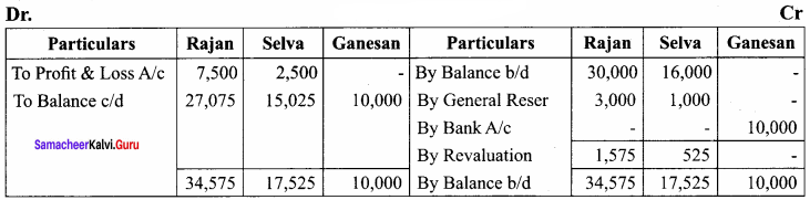 Samacheer Kalvi 12th Accountancy Solutions Chapter 5 Admission of a Partner 30