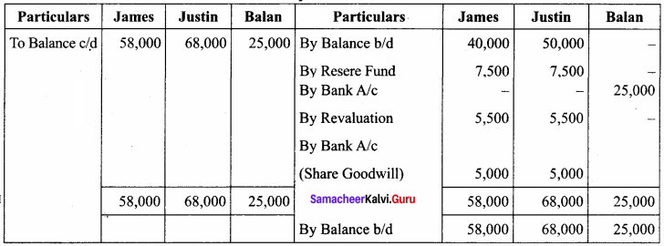 Samacheer Kalvi 12th Accountancy Solutions Chapter 5 Admission of a Partner 38