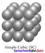 12th Chemistry Solutions Samacheer Kalvi