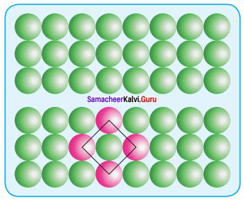 12th Samacheer Kalvi Chemistry Guide Samacheer Kalvi