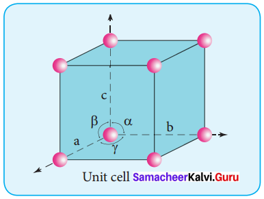 Samacheer Kalvi 12th Chemistry Solution Chapter 6 Solid State-42