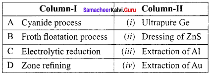 12th Chemistry Chapter 1 Book Back Answers Samacheer Kalvi