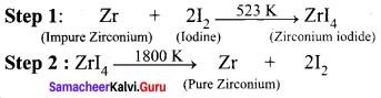 Samacheer Kalvi 12th Chemistry Solutions Chapter 1 Metallurgy img-13