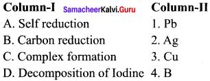 Samacheer Kalvi 12th Chemistry Guide Pdf