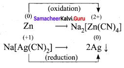 12th Chemistry Metallurgy Samacheer Kalvi
