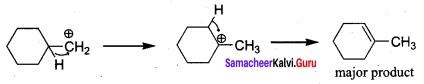Samacheer Kalvi 12th Chemistry Solutions