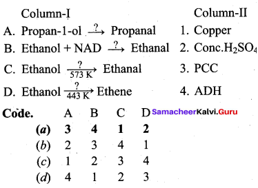 Samacheer Kalvi 12th Chemistry Solutions Chapter 11 Hydroxy Compounds and Ethers-201