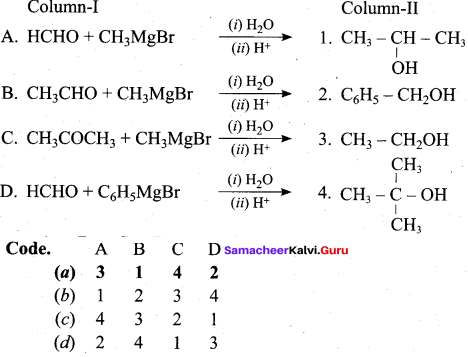 Samacheer Kalvi 12th Chemistry Solutions Chapter 11 Hydroxy Compounds and Ethers-129