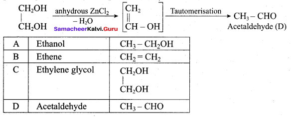 Samacheer Kalvi 12th Chemistry Solutions Chapter 11 Hydroxy Compounds and Ethers-261