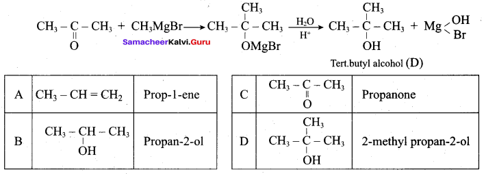 Samacheer Kalvi 12th Chemistry Solutions Chapter 11 Hydroxy Compounds and Ethers-277