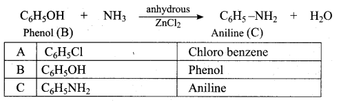 Samacheer Kalvi 12th Chemistry Solutions Chapter 11 Hydroxy Compounds and Ethers-279
