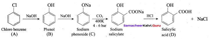 Samacheer Kalvi 12th Chemistry Solutions Chapter 11 Hydroxy Compounds and Ethers-284