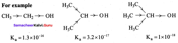 Samacheer Kalvi 12th Chemistry Solutions Chapter 11 Hydroxy Compounds and Ethers-207
