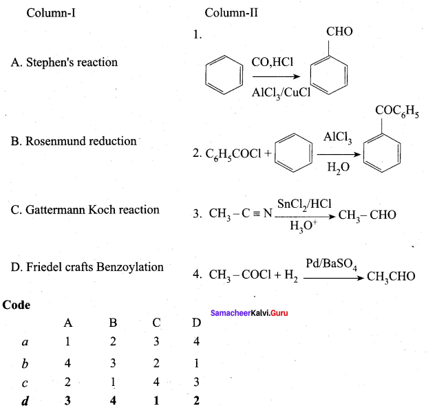 Samacheer Kalvi 12th Chemistry Solutions Chapter 12 Carbonyl Compounds and Carboxylic Acids-201