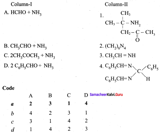 Samacheer Kalvi 12th Chemistry Solutions Chapter 12 Carbonyl Compounds and Carboxylic Acids-202