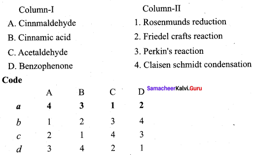 Samacheer Kalvi 12th Chemistry Solutions Chapter 12 Carbonyl Compounds and Carboxylic Acids-203