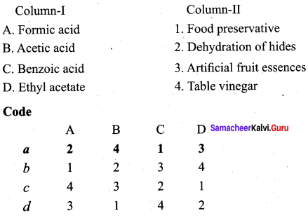 Samacheer Kalvi 12th Chemistry Solutions Chapter 12 Carbonyl Compounds and Carboxylic Acids-205