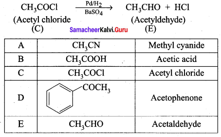Samacheer Kalvi 12th Chemistry Solutions Chapter 12 Carbonyl Compounds and Carboxylic Acids-41