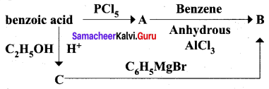 Samacheer Kalvi 12th Chemistry Solutions Chapter 12 Carbonyl Compounds and Carboxylic Acids-44