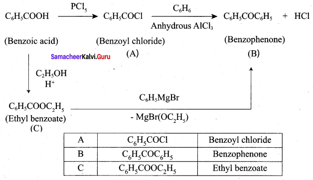 Samacheer Kalvi 12th Chemistry Solutions Chapter 12 Carbonyl Compounds and Carboxylic Acids-45