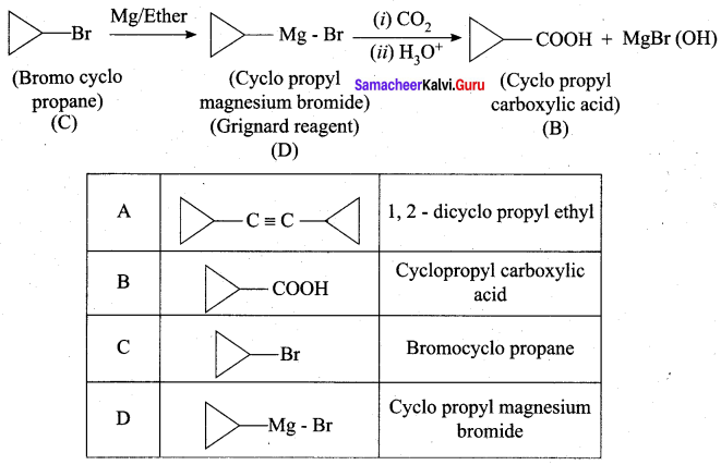 Samacheer Kalvi 12th Chemistry Solutions Chapter 12 Carbonyl Compounds and Carboxylic Acids-48