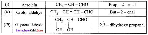 Samacheer Kalvi 12th Chemistry Solutions Chapter 12 Carbonyl Compounds and Carboxylic Acids-209