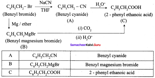 Samacheer Kalvi 12th Chemistry Solutions Chapter 12 Carbonyl Compounds and Carboxylic Acids-73