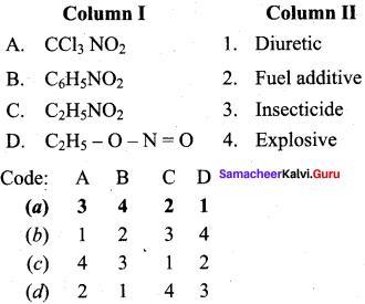 Samacheer Kalvi 12th Chemistry Solutions Chapter 13 Organic Nitrogen Compounds-243