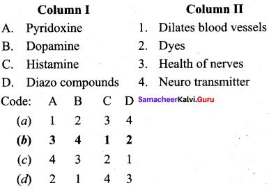 Samacheer Kalvi 12th Chemistry Solutions Chapter 13 Organic Nitrogen Compounds-241
