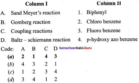 Samacheer Kalvi 12th Chemistry Solutions Chapter 13 Organic Nitrogen Compounds-250
