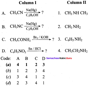 Samacheer Kalvi 12th Chemistry Solutions Chapter 13 Organic Nitrogen Compounds-249