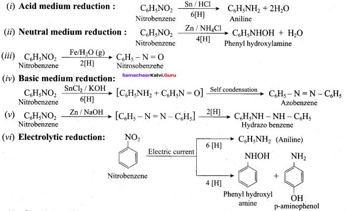 Samacheer Kalvi 12th Chemistry Solutions Chapter 13 Organic Nitrogen Compounds-173