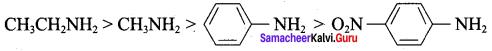 Samacheer Kalvi 12th Chemistry Solutions Chapter 13 Organic Nitrogen Compounds-69