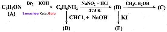 Samacheer Kalvi 12th Chemistry Solutions Chapter 13 Organic Nitrogen Compounds-187