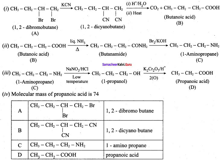 Samacheer Kalvi 12th Chemistry Solutions Chapter 13 Organic Nitrogen Compounds-85