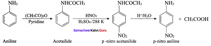 Samacheer Kalvi 12th Chemistry Solutions Chapter 13 Organic Nitrogen Compounds-282