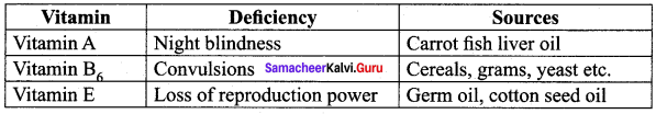 Samacheer Kalvi 12th Chemistry Solutions Chapter 14 Biomolecules-58