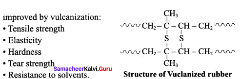 Samacheer Kalvi 12th Chemistry Solutions Chapter 15 Chemistry in Everyday Life-11