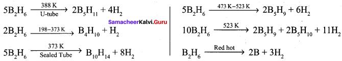 Samacheer Kalvi 12th Chemistry Solutions Chapter 2 p-Block Elements - I img-38