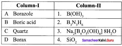 Chapter 2 Chemistry Class 12 Notes Samacheer Kalvi