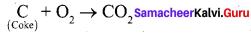 Samacheer Kalvi 12th Chemistry Solutions Chapter 2 p-Block Elements - I img-43