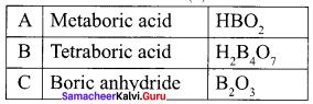Samacheer Kalvi 12th Chemistry Solutions Chapter 2 p-Block Elements - I img-53