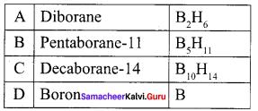 Samacheer Kalvi 12th Chemistry Solutions Chapter 2 p-Block Elements - I img-58