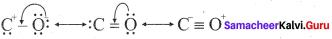 Chemistry Class 12 Samacheer Kalvi