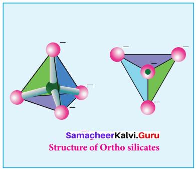 Samacheer Kalvi 12th Chemistry Solutions Chapter 2 p-Block Elements - I img-62