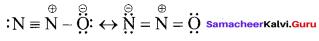 Samacheer Kalvi 12th Chemistry Solutions Chapter 3 p-Block Elements - II img-12
